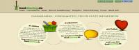 foodsharing_screenshot