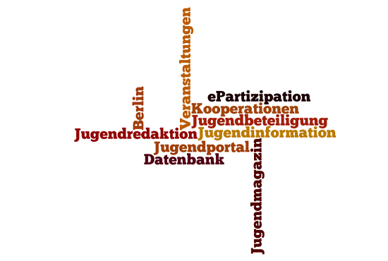 wordle jugendportal